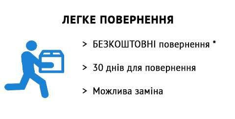 Умови використання